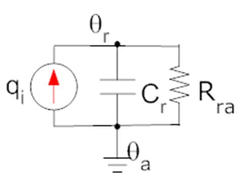 capacitor thermal model capacitor thermal resistance 28 images a study of electrolytic capacitor thermal