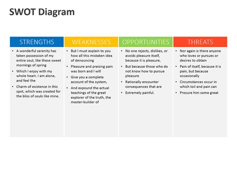 Swot Diagram Editable Powerpoint Slides Editable Swot Analysis Template Powerpoint