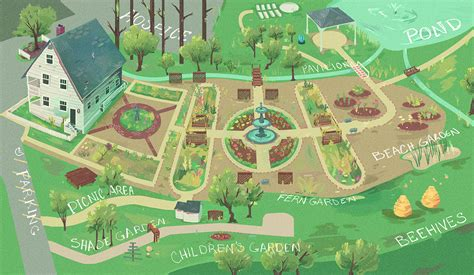 Atlanta Botanical Garden Map Botanical Gardens Map On Scad Portfolios