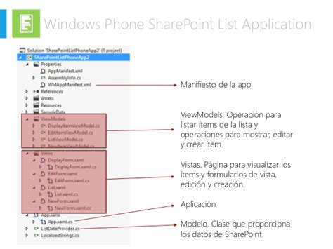 windows phone sharepoint application templates