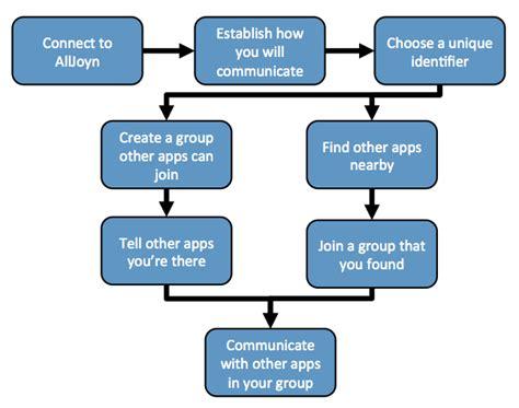 workflow application workflow application best free home design idea