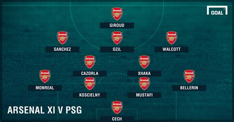 arsenal xi how arsenal and psg could line up in the chions league