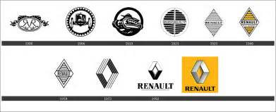 Renault Logo Meaning Renault Logo Meaning And History Models World