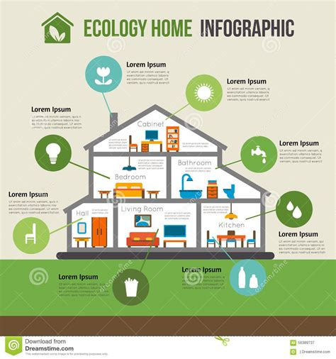 Kitchen Design L Shape by Eco Friendly Home Infographic Stock Vector Image 56389737