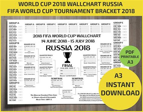 world cup 2018 yesterday match result wallchart fifa 2018 world cup russia pdf printable