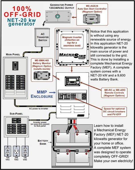 wiring diagram for solar charge controller wiring diagram