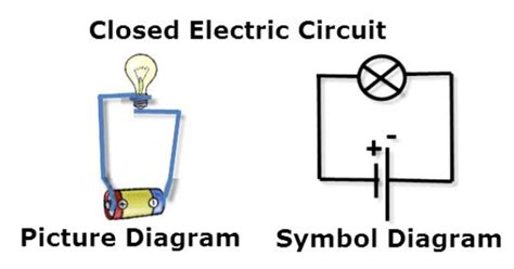 awesome diagram of a closed circuit images electrical