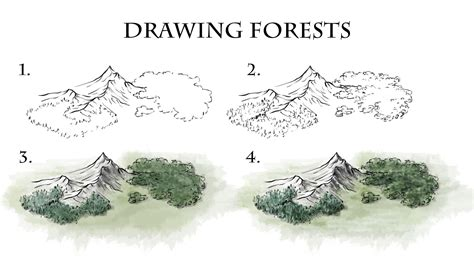 map drawing how to draw a forest apps directories