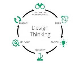 an introduction to design thinking arrk group