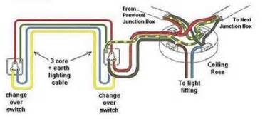 Wiring Bathroom Fan Light Two Switches - change over domestic electric lighting circuit uk