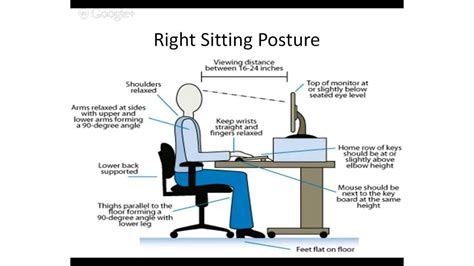 Office Desk Posture Correct Posture And Easy Office Exercises