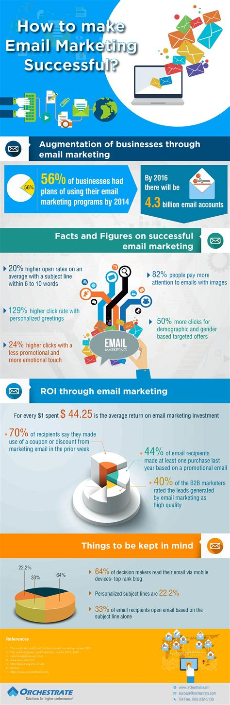 mobile marketing pdf infographic email marketing is essential for business