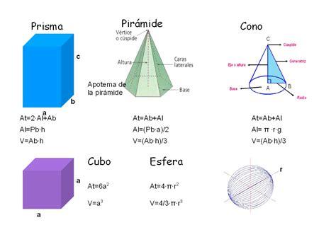 figuras geometricas tridimensionales nombres cuerpos de figuras geometricas con nombres imagui