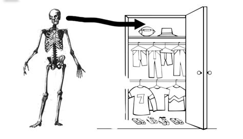 Skeleton In The Closet Idiom by Idioms Esl Esl