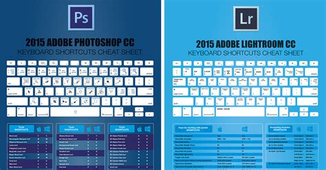 photoshop layout shortcut ultimate photoshop lightroom cheat sheets that will save