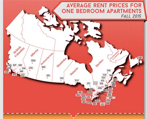 average rent for 2 bedroom apartment new rental data shows the average cost of rents across