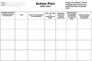 Plan Template Free by Plan Template Free Best Business Template