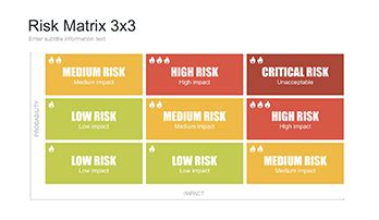 risk matrix template project management risk probability impact matrix template free now