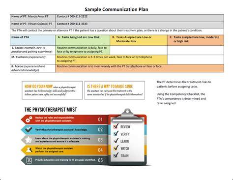 Written Plan Template by Sle Written Communication Protocols Or Plans