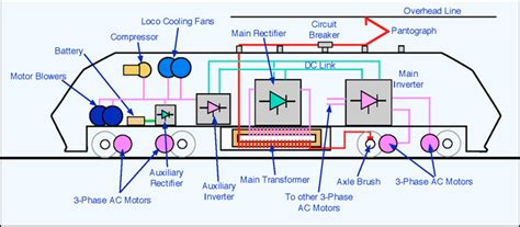 dc traction motor wiring diagram images wiring diagram