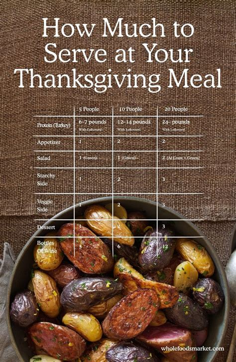 thanksgiving dinner planning how much to serve whole 45 best vegan holiday recipes images on pinterest vegan