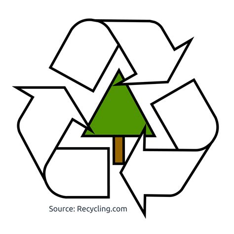 christmas tree recycling north somerset free christmas