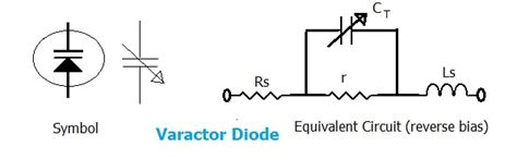 pn junction diode equivalent circuit varactor diode frequency multiplier and tuner application