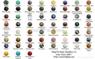 gemstone colors precious color chart things i seek n find that