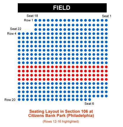 how many seats inerica park philadelphia phillies citizens bank park seating chart
