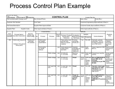 process control plan template plan template