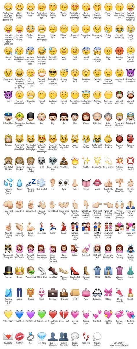 emoji explanations emoji defined smileys emojis and emoji