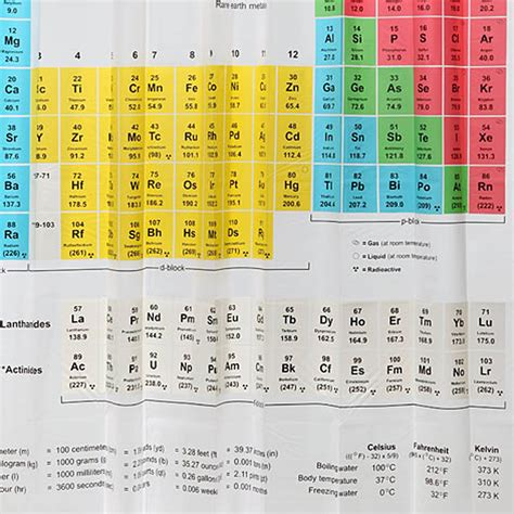 periodic table shower curtain target periodic chart shower curtain soozone
