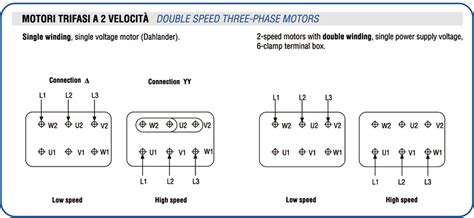 2 speed 3 phase motor wiring diagram efcaviation