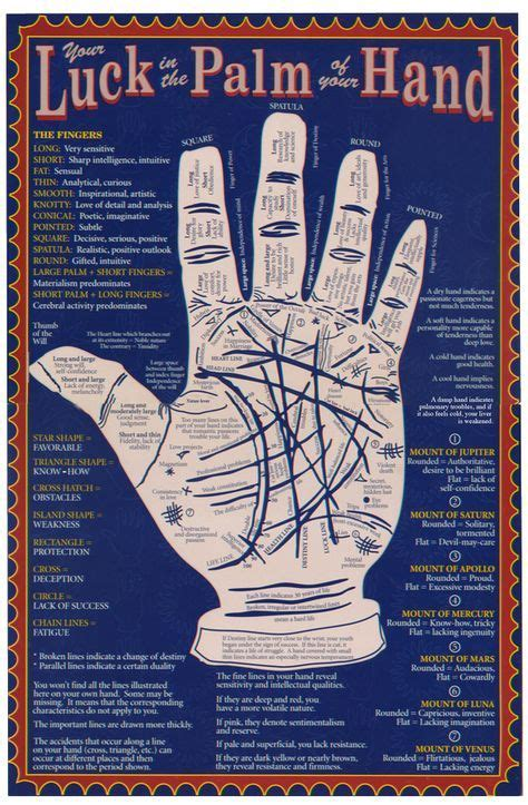 aa palm the free encyclopedia best 25 palm reading charts ideas on palm