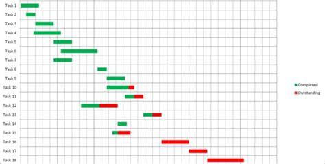 Excel Spreadsheet Gantt Chart Template Gantt Chart Spreadsheet Microsoft Spreadsheet Template Office Gantt Chart Template