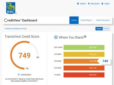 Background Check Credit Score Rbc Launches Free Credit Scores For Banking Customers Iphone In Canada