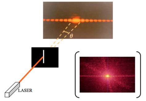 laser diode que es c 243 mo medir el grosor de un pelo usando un l 225 ser casero omicrono