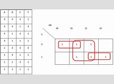 Is a Karnaugh map always a good way to simplify a Boolean ... C- Boolean Function Examples