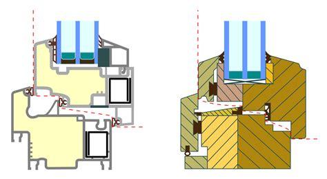 Was Kosten Dreifach Verglaste Fenster by Dreifach Verglastes Fenster Fenster Fach Verglasung