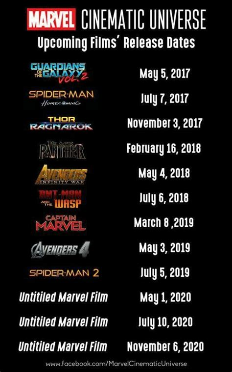marvel film upcoming yay this is accurate mcu pinterest marvel