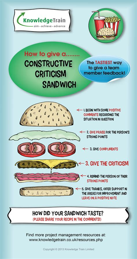 how to give to sandwich feedback 8 tips to giving employees feedback