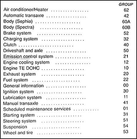 online car repair manuals free 2001 kia sephia spare parts catalogs 2001 kia sephia spectra repair shop manual original