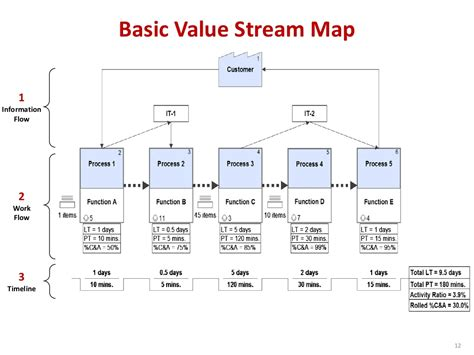 value mapping visio visio for dummies best free home design idea