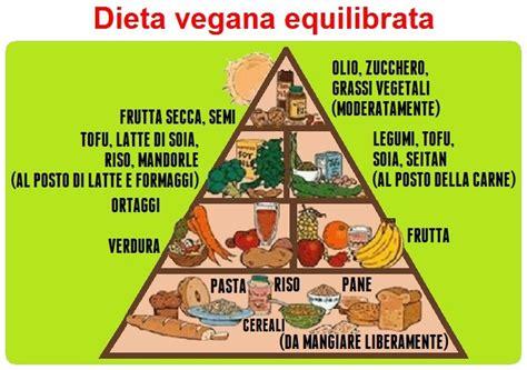 alimentazione per la definizione dieta vegana principi regole e le ricette che vi