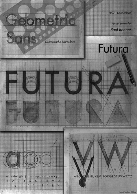 futura it what s my type futura task 1