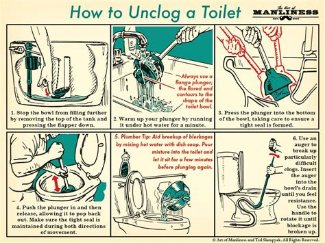 how to unclog a toilet like a plumber your 60 second guide the art of manliness bloglovin
