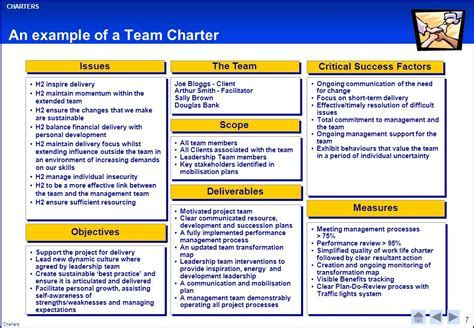 Team Charter Template Powerpoint – quantumgaming.co