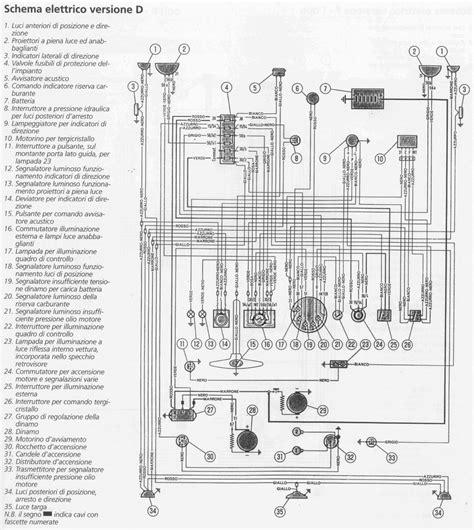 12 fiat 500 wiring diagram 12 get free image about wiring diagram libretto uso e manutenzione della fiat 500 fai da te offgrid