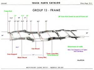 Dodge Motor Sizes Wiring Diagram For A 1984 Chevy Truck Get Free Image