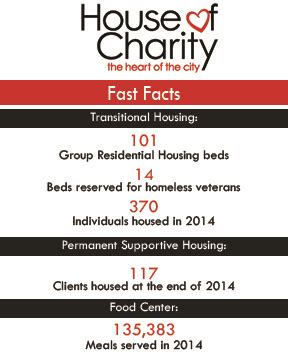 house of charity house of charity providing new homes the northerner the northerner